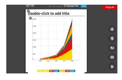 Infogram - Visualizing Data
